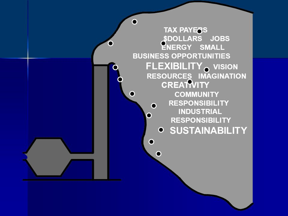 TAX PAYERS $DOLLARS JOBS ENERGY SMALL BUSINESS OPPORTUNITIES FLEXIBILITY VISION RESOURCES IMAGINATION CREATIVITY COMMUNITY RESPONSIBILITY INDUSTRIAL R