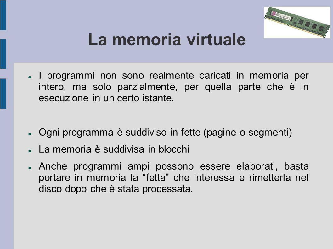 La memoria virtuale I programmi non sono realmente caricati in memoria per intero, ma solo parzialmente, per quella parte che è in esecuzione in un certo istante.
