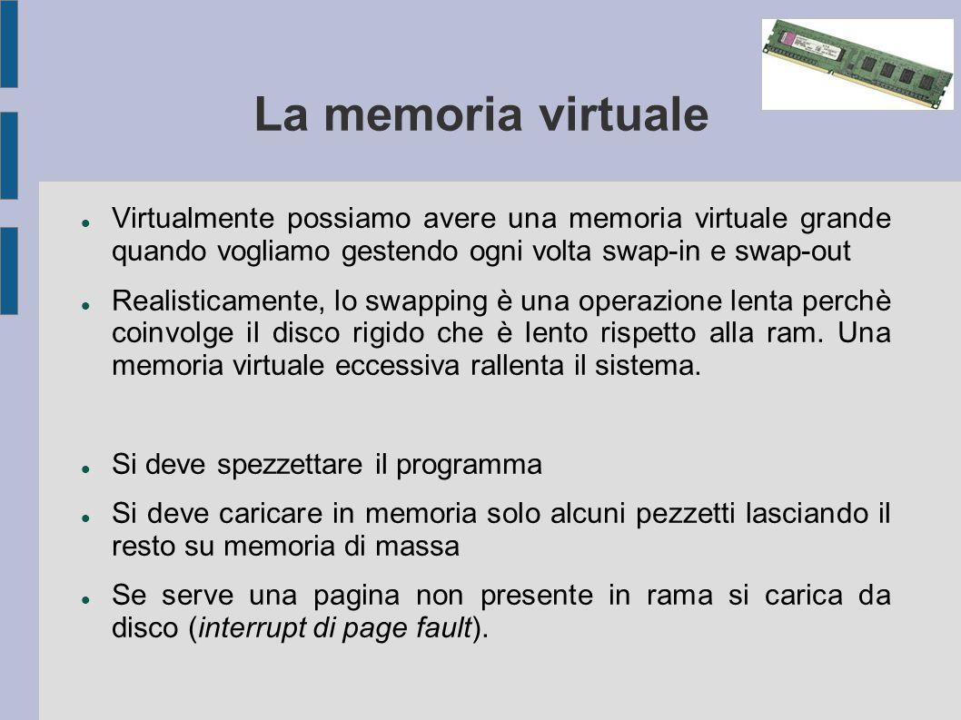 La memoria virtuale Virtualmente possiamo avere una memoria virtuale grande quando vogliamo gestendo ogni volta swap-in e swap-out Realisticamente, lo swapping è una operazione lenta perchè coinvolge il disco rigido che è lento rispetto alla ram.