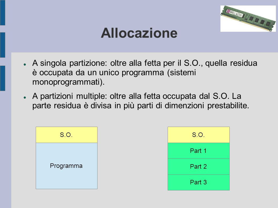 Allocazione A singola partizione: oltre alla fetta per il S.O., quella residua è occupata da un unico programma (sistemi monoprogrammati).