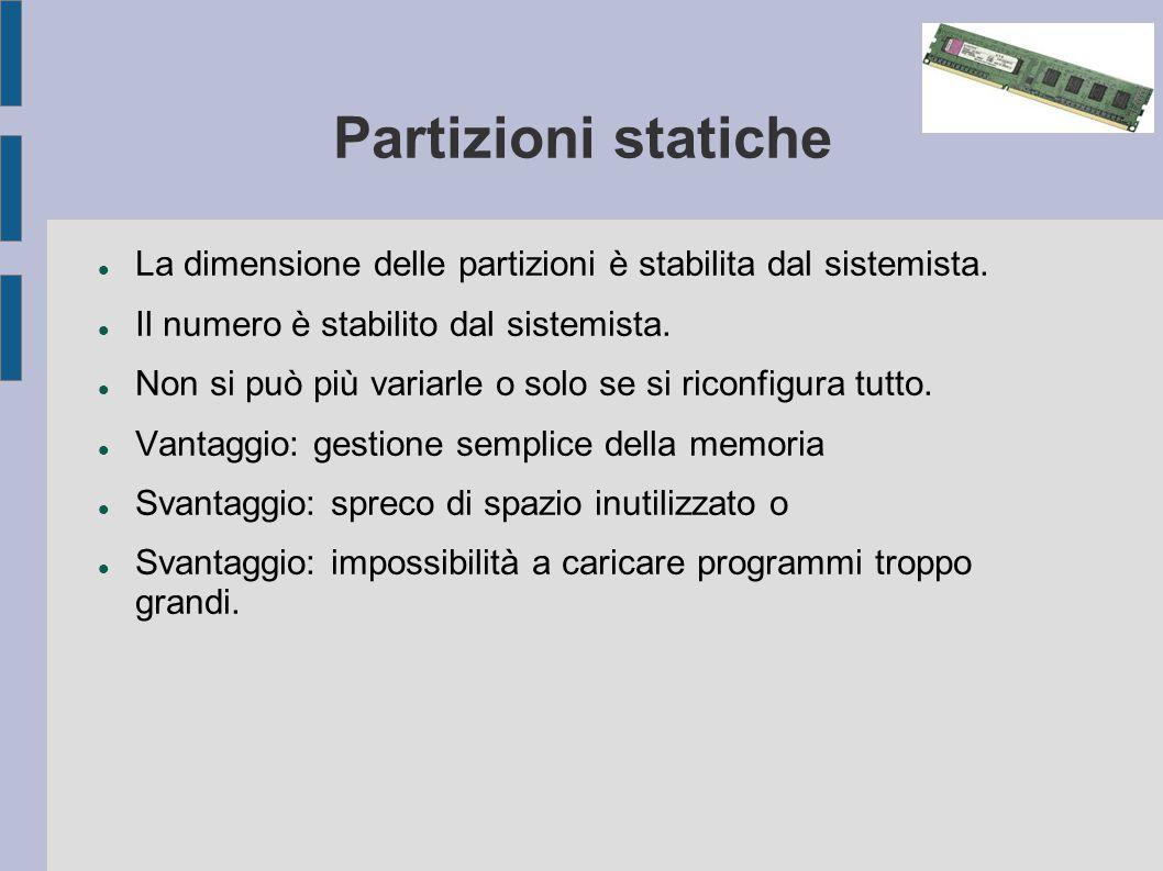 Partizioni statiche La dimensione delle partizioni è stabilita dal sistemista.