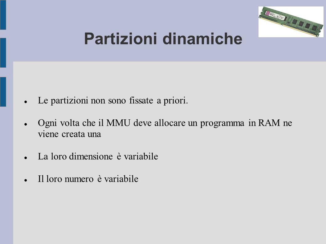 Partizioni dinamiche Le partizioni non sono fissate a priori.