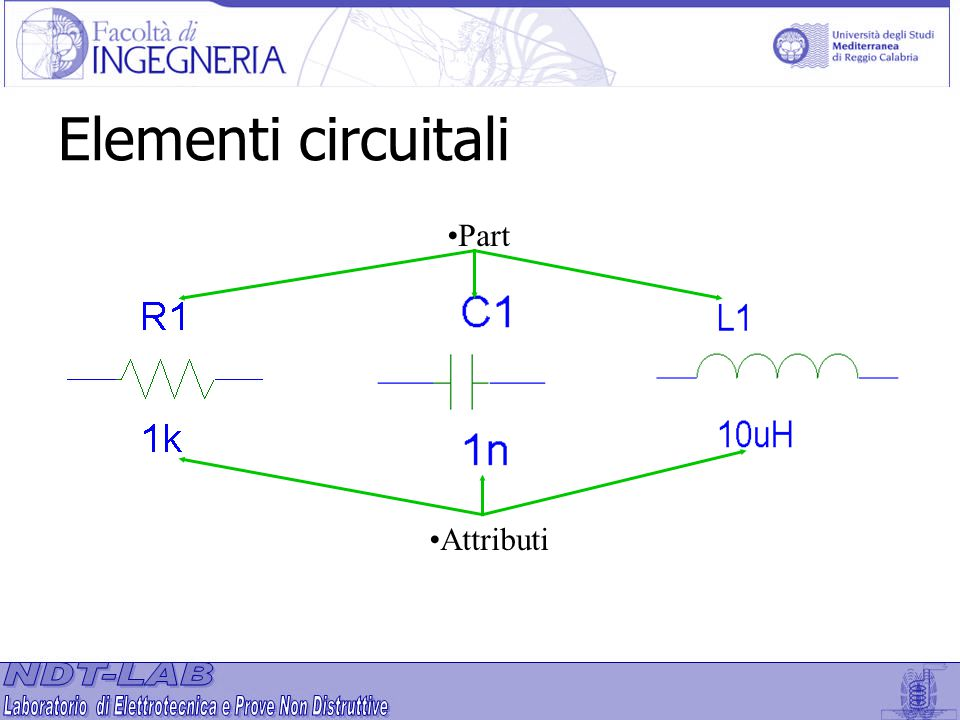 Part name Attributi Elementi circuitali