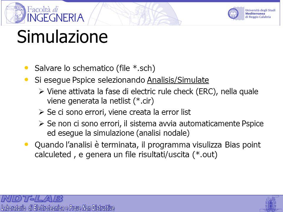 Simulazione Salvare lo schematico (file *.sch) Si esegue Pspice selezionando Analisis/Simulate   Viene attivata la fase di electric rule check (ERC)
