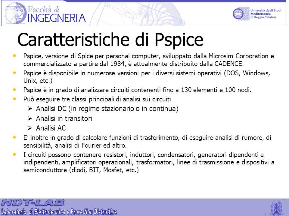 Preprocessing ProcessingPostprocessing Text Editor Schematics Pspice *.lib ASCII Text Editor Probe Principio di funzionamento