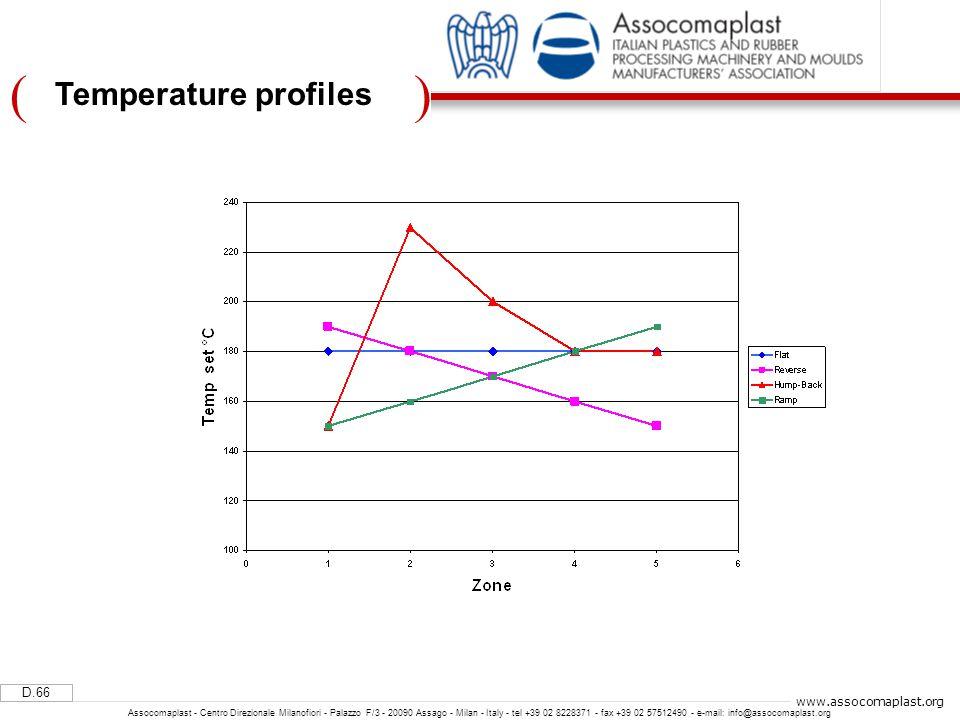 )( D.66 Assocomaplast - Centro Direzionale Milanofiori - Palazzo F/3 - 20090 Assago - Milan - Italy - tel +39 02 8228371 - fax +39 02 57512490 - e-mail: info@assocomaplast.org www.assocomaplast.org Temperature profiles