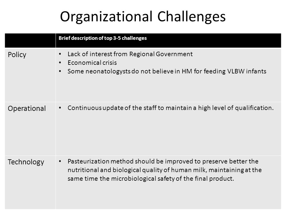 Organizational Challenges Page 8 Brief description of top 3-5 challenges Policy Lack of interest from Regional Government Economical crisis Some neona