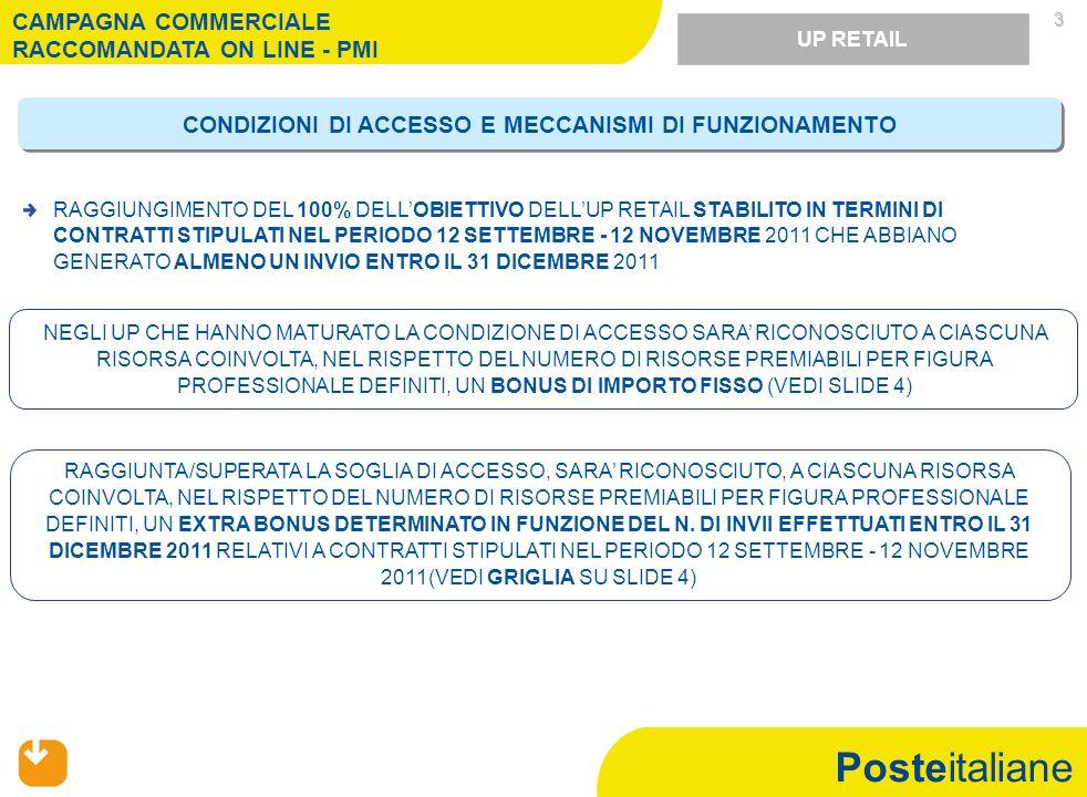 Posteitaliane 3 CONDIZIONI DI ACCESSO E MECCANISMI DI FUNZIONAMENTO RAGGIUNGIMENTO DEL 100% DELL'OBIETTIVO DELL'UP RETAIL STABILITO IN TERMINI DI CONTRATTI STIPULATI NEL PERIODO 12 SETTEMBRE - 12 NOVEMBRE 2011 CHE ABBIANO GENERATO ALMENO UN INVIO ENTRO IL 31 DICEMBRE 2011 CAMPAGNA COMMERCIALE RACCOMANDATA ON LINE - PMI UP RETAIL RAGGIUNTA/SUPERATA LA SOGLIA DI ACCESSO, SARA' RICONOSCIUTO, A CIASCUNA RISORSA COINVOLTA, NEL RISPETTO DEL NUMERO DI RISORSE PREMIABILI PER FIGURA PROFESSIONALE DEFINITI, UN EXTRA BONUS DETERMINATO IN FUNZIONE DEL N.