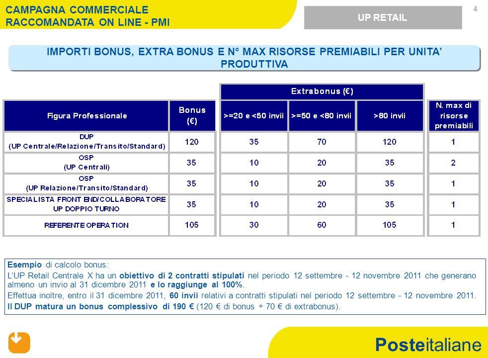Posteitaliane 4 IMPORTI BONUS, EXTRA BONUS E N° MAX RISORSE PREMIABILI PER UNITA' PRODUTTIVA Esempio di calcolo bonus: L'UP Retail Centrale X ha un obiettivo di 2 contratti stipulati nel periodo 12 settembre - 12 novembre 2011 che generano almeno un invio al 31 dicembre 2011 e lo raggiunge al 100%.