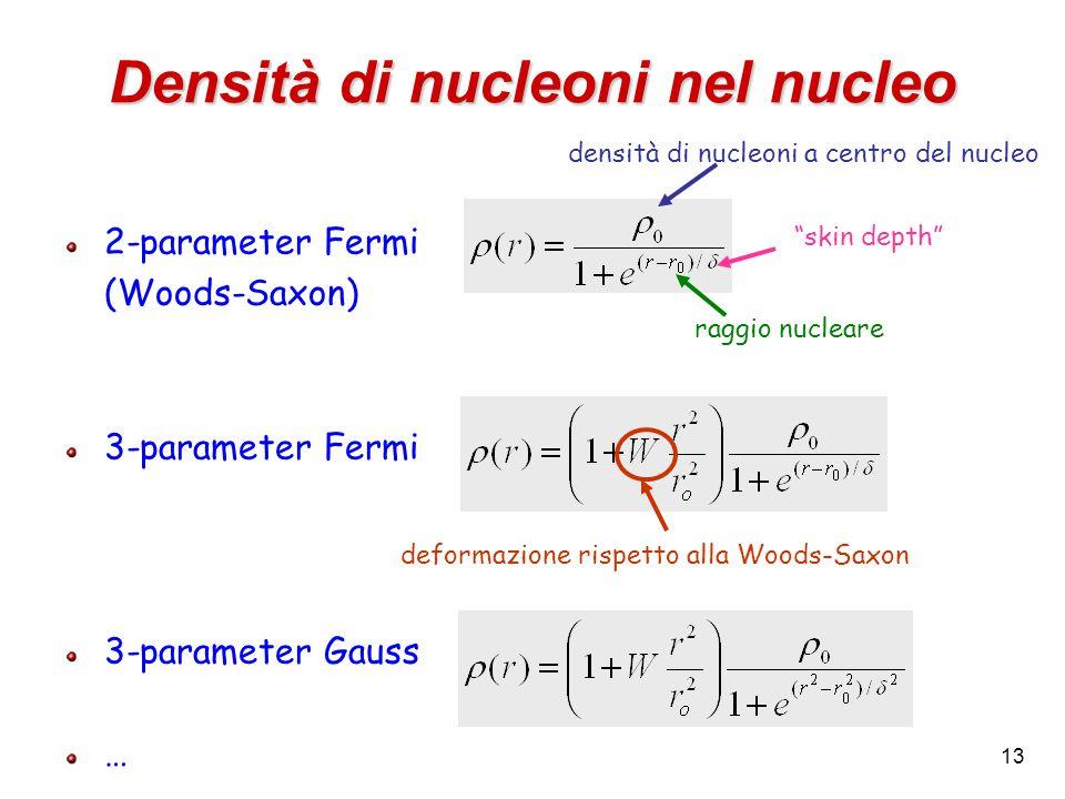 13 Densità di nucleoni nel nucleo 2-parameter Fermi (Woods-Saxon) 3-parameter Fermi 3-parameter Gauss … deformazione rispetto alla Woods-Saxon densità di nucleoni a centro del nucleo raggio nucleare skin depth