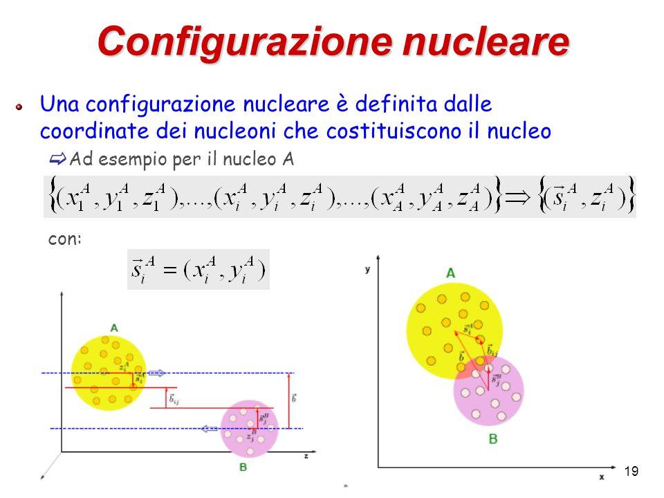 19 Configurazione nucleare Una configurazione nucleare è definita dalle coordinate dei nucleoni che costituiscono il nucleo  Ad esempio per il nucleo A con: