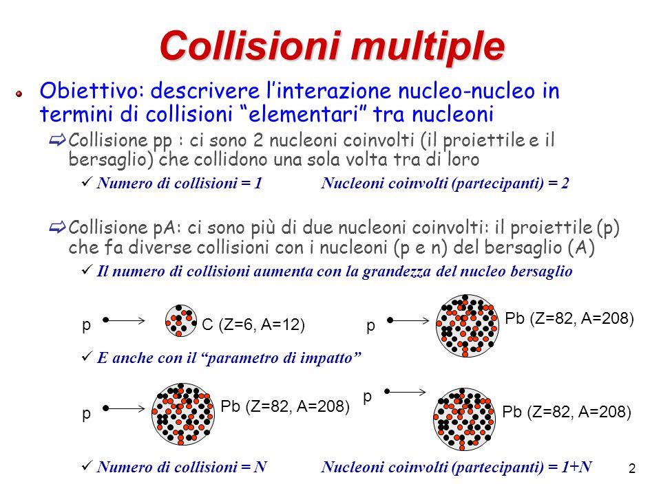 2 Collisioni multiple Obiettivo: descrivere l'interazione nucleo-nucleo in termini di collisioni elementari tra nucleoni  Collisione pp : ci sono 2 nucleoni coinvolti (il proiettile e il bersaglio) che collidono una sola volta tra di loro Numero di collisioni = 1 Nucleoni coinvolti (partecipanti) = 2  Collisione pA: ci sono più di due nucleoni coinvolti: il proiettile (p) che fa diverse collisioni con i nucleoni (p e n) del bersaglio (A) Il numero di collisioni aumenta con la grandezza del nucleo bersaglio E anche con il parametro di impatto Numero di collisioni = N Nucleoni coinvolti (partecipanti) = 1+N pC (Z=6, A=12) p Pb (Z=82, A=208) p p