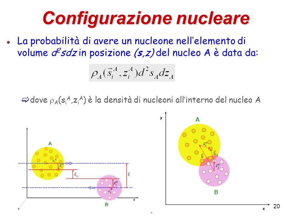 20 Configurazione nucleare La probabilità di avere un nucleone nell'elemento di volume d 2 sdz in posizione (s,z) del nucleo A è data da:  dove  A (s i A,z i A ) è la densità di nucleoni all'interno del nucleo A