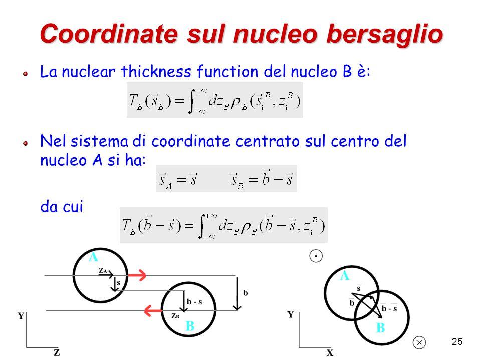 25 Coordinate sul nucleo bersaglio La nuclear thickness function del nucleo B è: Nel sistema di coordinate centrato sul centro del nucleo A si ha: da cui