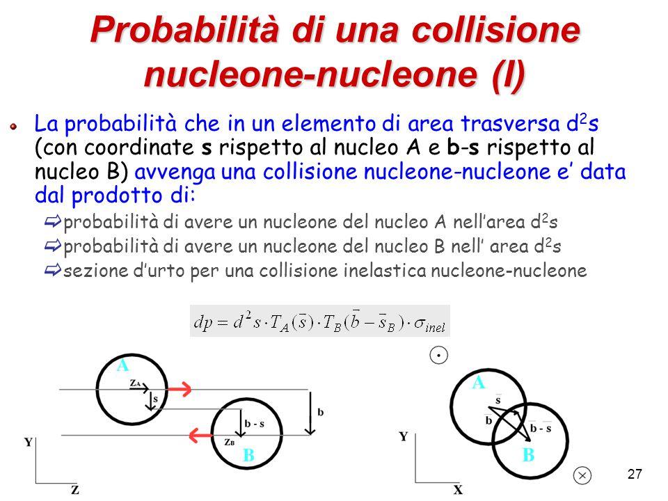 27 Probabilità di una collisione nucleone-nucleone (I) La probabilità che in un elemento di area trasversa d 2 s (con coordinate s rispetto al nucleo A e b-s rispetto al nucleo B) avvenga una collisione nucleone-nucleone e' data dal prodotto di:  probabilità di avere un nucleone del nucleo A nell'area d 2 s  probabilità di avere un nucleone del nucleo B nell' area d 2 s  sezione d'urto per una collisione inelastica nucleone-nucleone