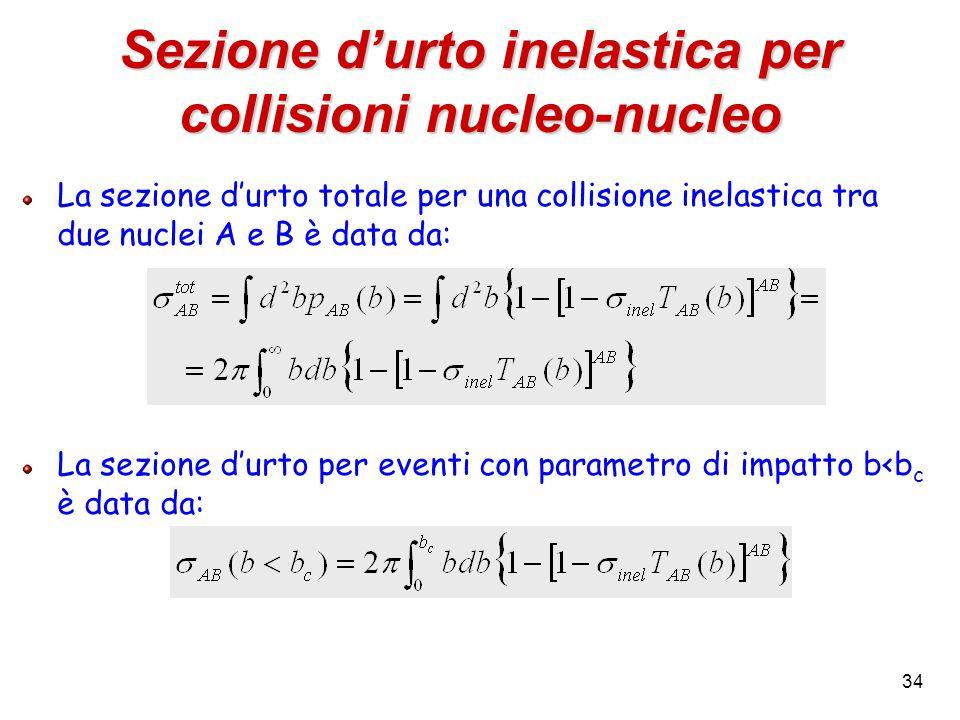 34 Sezione d'urto inelastica per collisioni nucleo-nucleo La sezione d'urto totale per una collisione inelastica tra due nuclei A e B è data da: La sezione d'urto per eventi con parametro di impatto b<b c è data da: