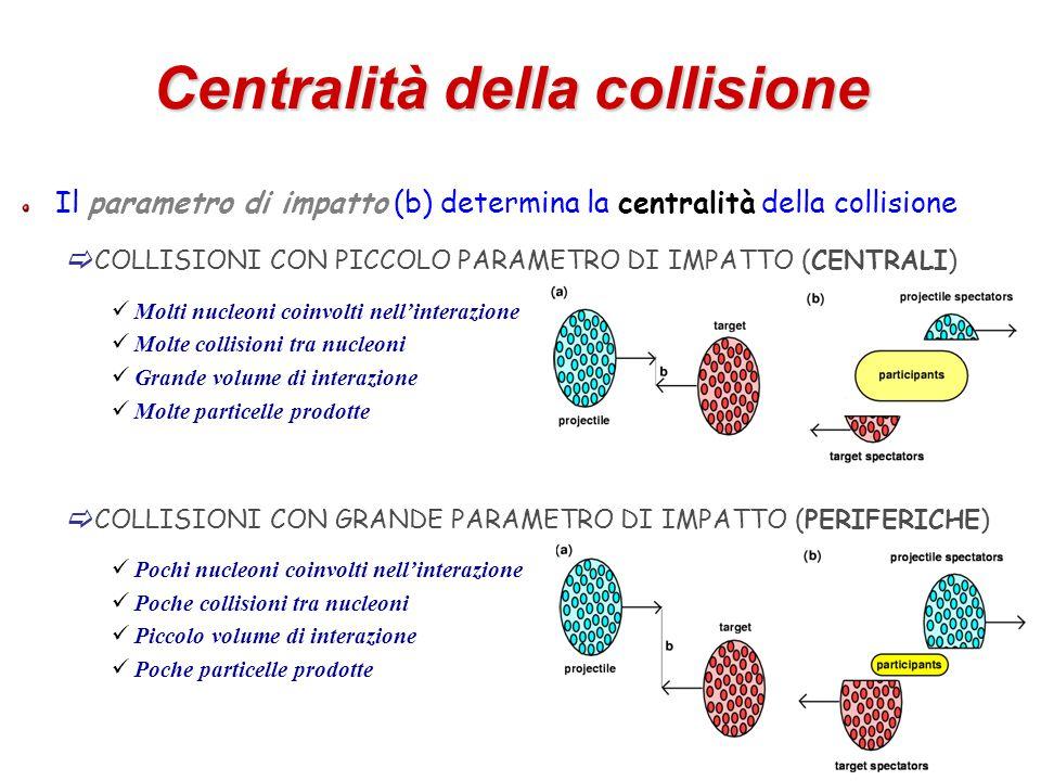4 Centralità della collisione Il parametro di impatto (b) determina la centralità della collisione  COLLISIONI CON PICCOLO PARAMETRO DI IMPATTO (CENTRALI) Molti nucleoni coinvolti nell'interazione Molte collisioni tra nucleoni Grande volume di interazione Molte particelle prodotte  COLLISIONI CON GRANDE PARAMETRO DI IMPATTO (PERIFERICHE) Pochi nucleoni coinvolti nell'interazione Poche collisioni tra nucleoni Piccolo volume di interazione Poche particelle prodotte