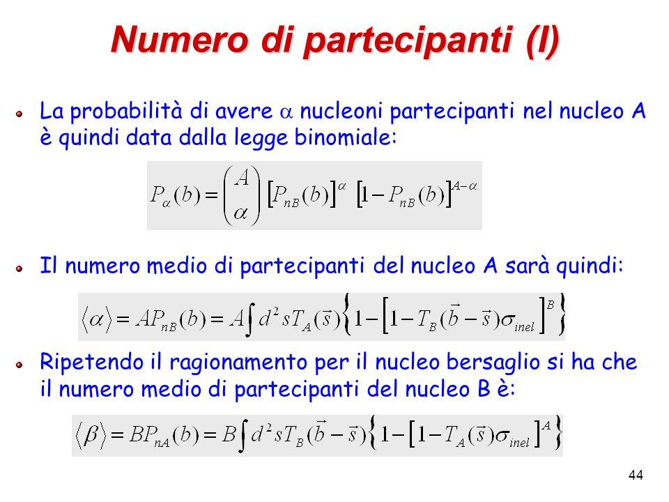 44 Numero di partecipanti (I) La probabilità di avere  nucleoni partecipanti nel nucleo A è quindi data dalla legge binomiale: Il numero medio di partecipanti del nucleo A sarà quindi: Ripetendo il ragionamento per il nucleo bersaglio si ha che il numero medio di partecipanti del nucleo B è: