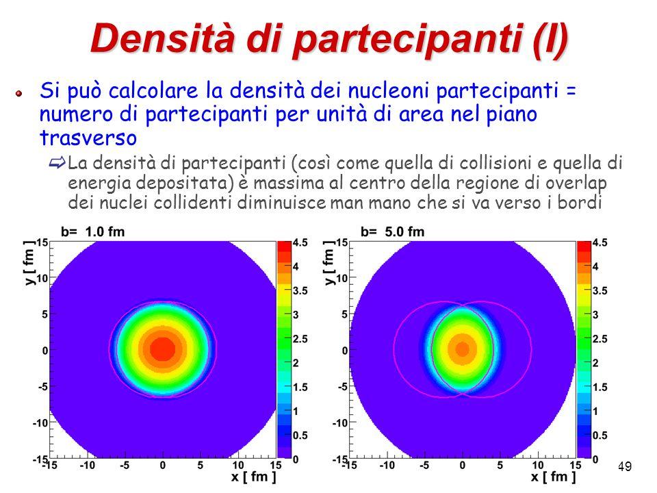 49 Densità di partecipanti (I) Si può calcolare la densità dei nucleoni partecipanti = numero di partecipanti per unità di area nel piano trasverso  La densità di partecipanti (così come quella di collisioni e quella di energia depositata) è massima al centro della regione di overlap dei nuclei collidenti diminuisce man mano che si va verso i bordi