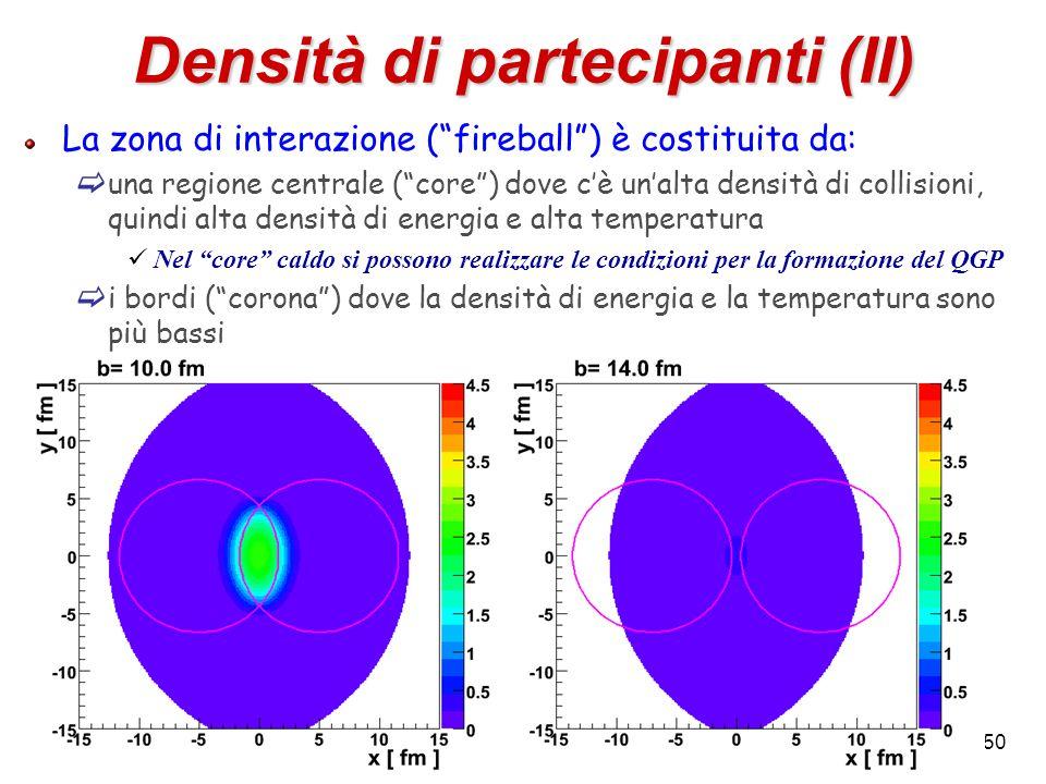 50 Densità di partecipanti (II) La zona di interazione ( fireball ) è costituita da:  una regione centrale ( core ) dove c'è un'alta densità di collisioni, quindi alta densità di energia e alta temperatura Nel core caldo si possono realizzare le condizioni per la formazione del QGP  i bordi ( corona ) dove la densità di energia e la temperatura sono più bassi