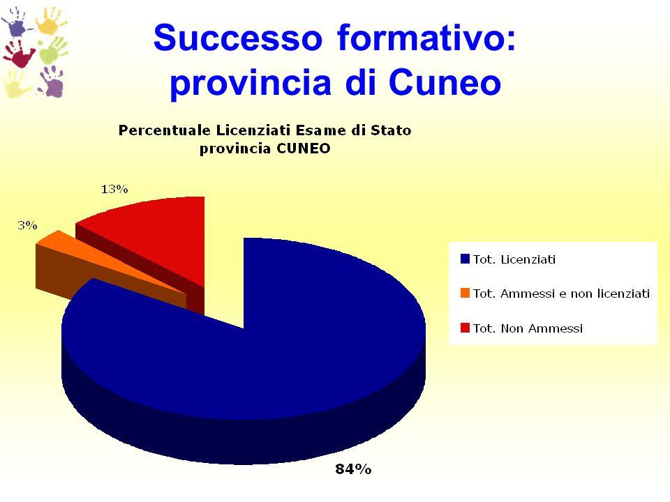 Successo formativo: provincia di Cuneo