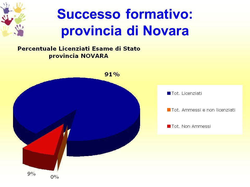 Successo formativo: provincia di Novara