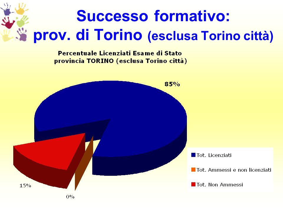 Successo formativo: prov. di Torino (esclusa Torino città)