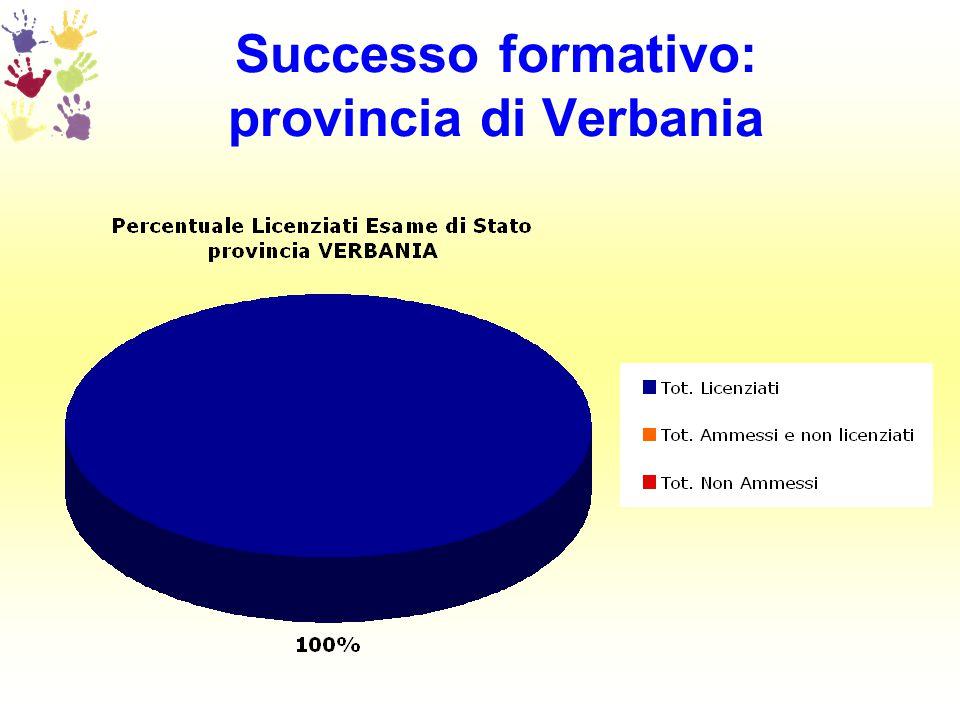 Successo formativo: provincia di Verbania