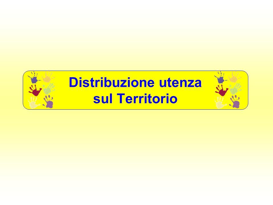 Distribuzione utenza sul Territorio