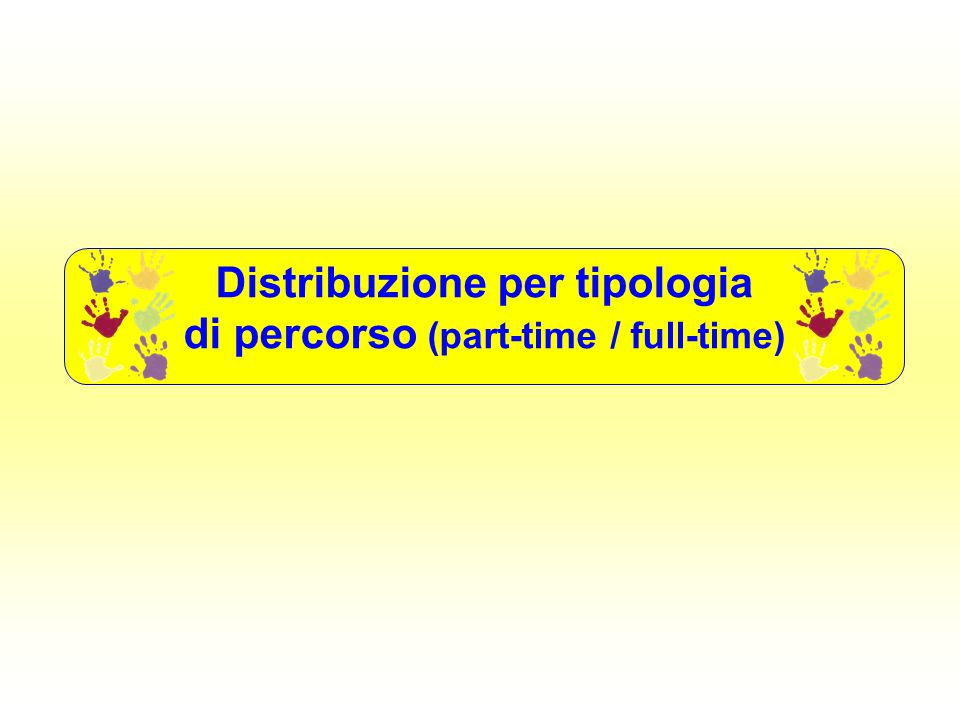 Distribuzione per tipologia di percorso (part-time / full-time)