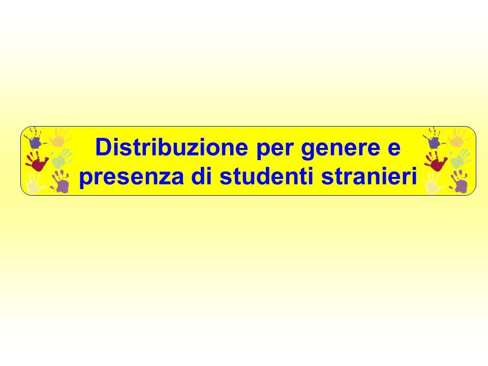 Distribuzione per genere e presenza di studenti stranieri
