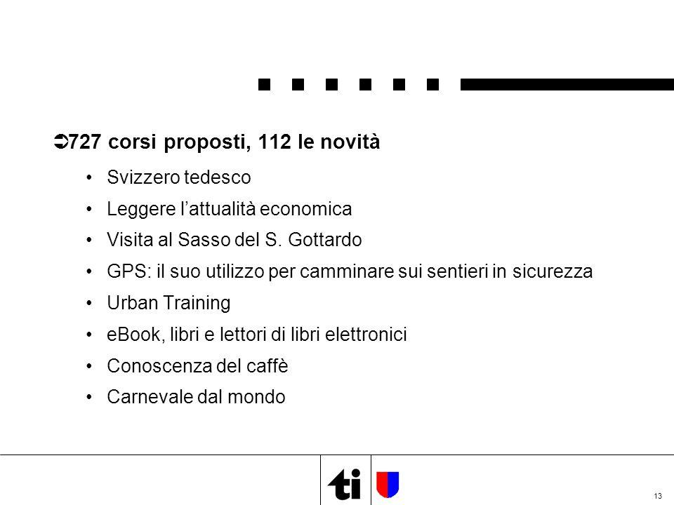 13  727 corsi proposti, 112 le novità Svizzero tedesco Leggere l'attualità economica Visita al Sasso del S.