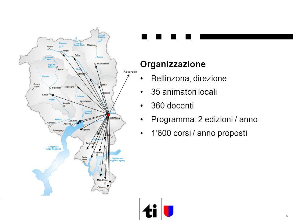 6 Organizzazione Bellinzona, direzione 35 animatori locali 360 docenti Programma: 2 edizioni / anno 1'600 corsi / anno proposti Roveredo