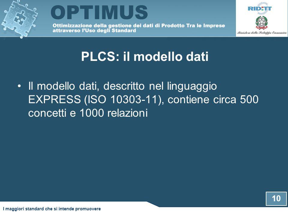 PLCS: il modello dati 10 Il modello dati, descritto nel linguaggio EXPRESS (ISO 10303-11), contiene circa 500 concetti e 1000 relazioni I maggiori standard che si intende promuovere