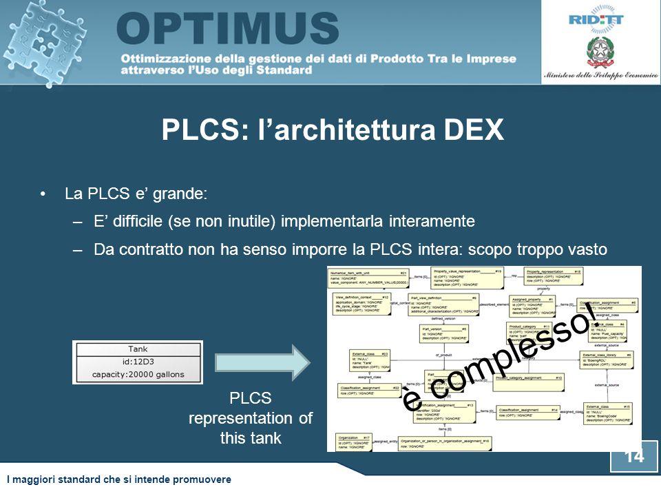PLCS: l'architettura DEX La PLCS e' grande: –E' difficile (se non inutile) implementarla interamente –Da contratto non ha senso imporre la PLCS intera: scopo troppo vasto 14 è complesso.
