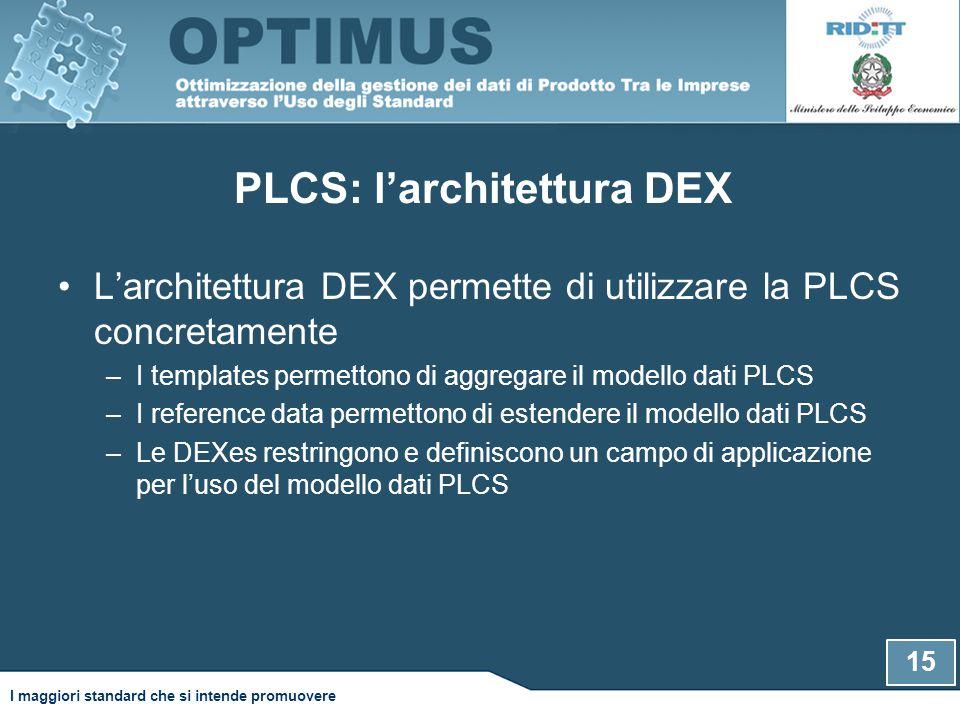 PLCS: l'architettura DEX 15 L'architettura DEX permette di utilizzare la PLCS concretamente –I templates permettono di aggregare il modello dati PLCS –I reference data permettono di estendere il modello dati PLCS –Le DEXes restringono e definiscono un campo di applicazione per l'uso del modello dati PLCS I maggiori standard che si intende promuovere