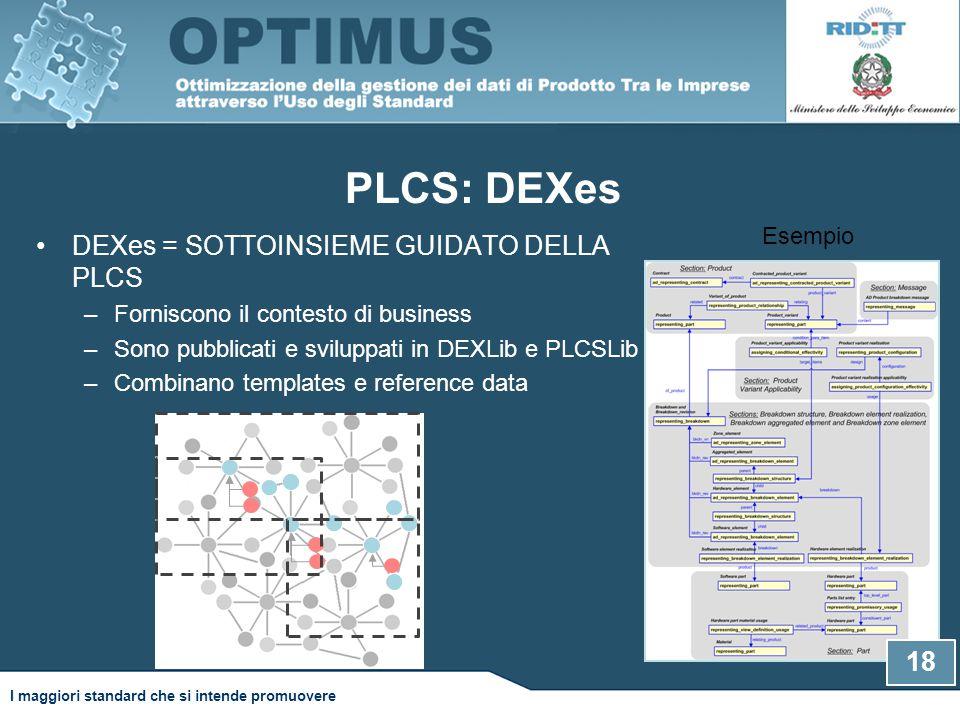 PLCS: DEXes DEXes = SOTTOINSIEME GUIDATO DELLA PLCS –Forniscono il contesto di business –Sono pubblicati e sviluppati in DEXLib e PLCSLib –Combinano templates e reference data 18 Esempio I maggiori standard che si intende promuovere