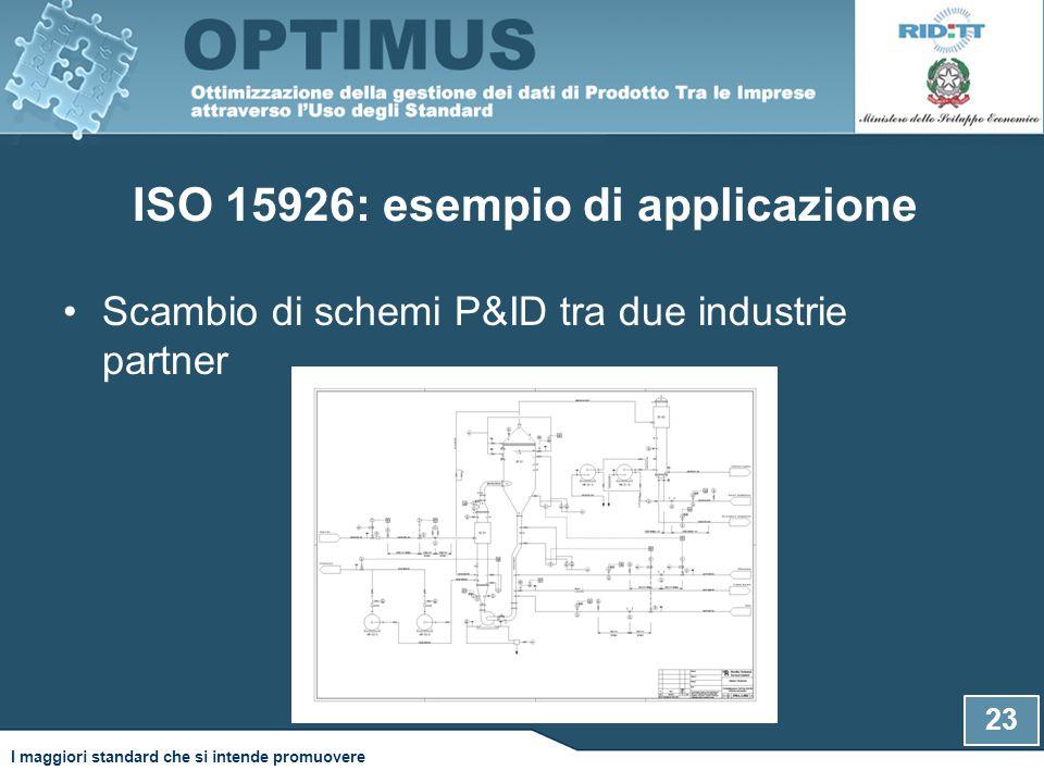 ISO 15926: esempio di applicazione Scambio di schemi P&ID tra due industrie partner 23 I maggiori standard che si intende promuovere