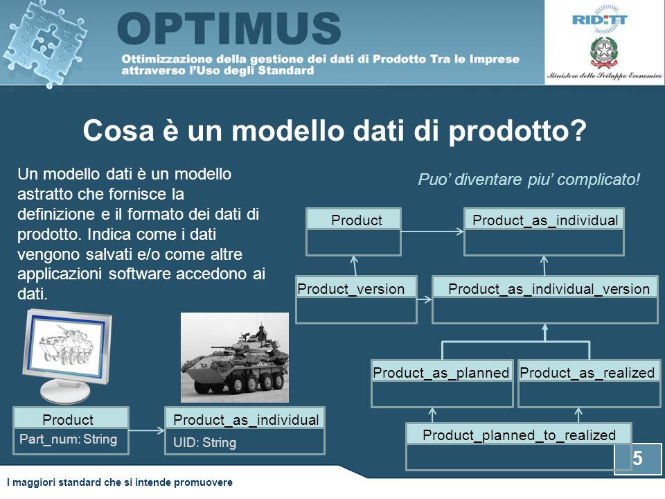 Cosa è un modello dati di prodotto.