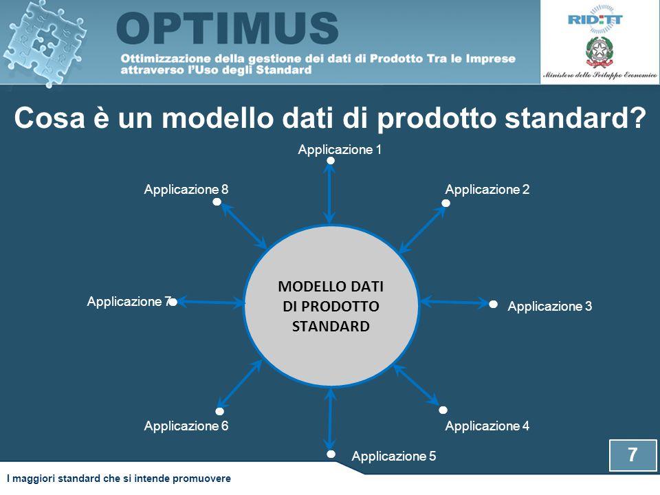 Cosa è un modello dati di prodotto standard.