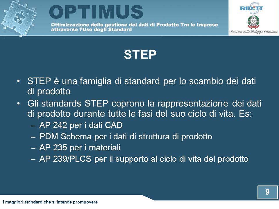 STEP STEP è una famiglia di standard per lo scambio dei dati di prodotto Gli standards STEP coprono la rappresentazione dei dati di prodotto durante tutte le fasi del suo ciclo di vita.