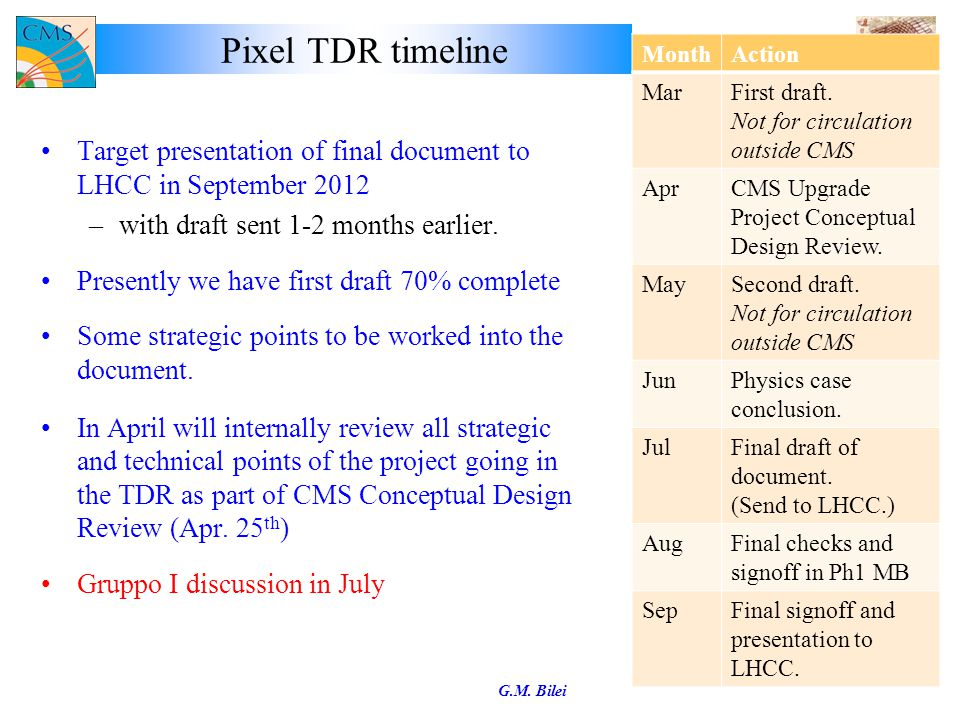 Pixel TDR timeline Target presentation of final document to LHCC in September 2012 –with draft sent 1-2 months earlier.