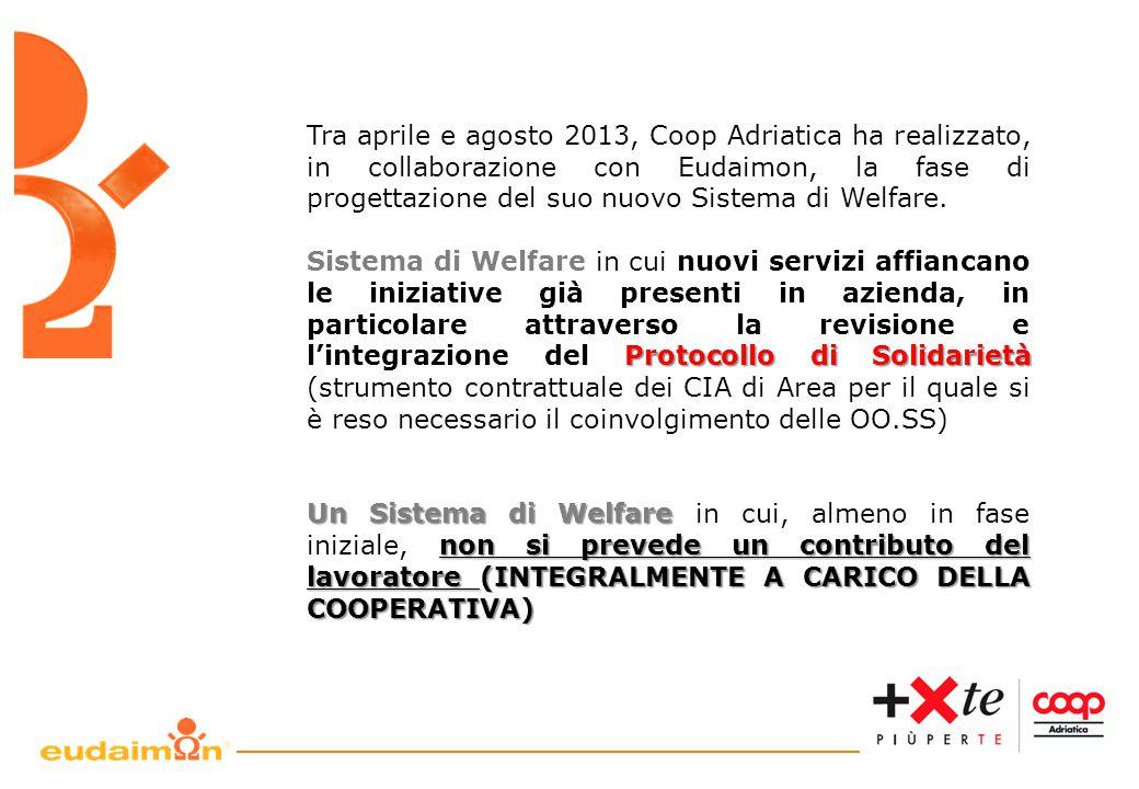 12 Tra aprile e agosto 2013, Coop Adriatica ha realizzato, in collaborazione con Eudaimon, la fase di progettazione del suo nuovo Sistema di Welfare.