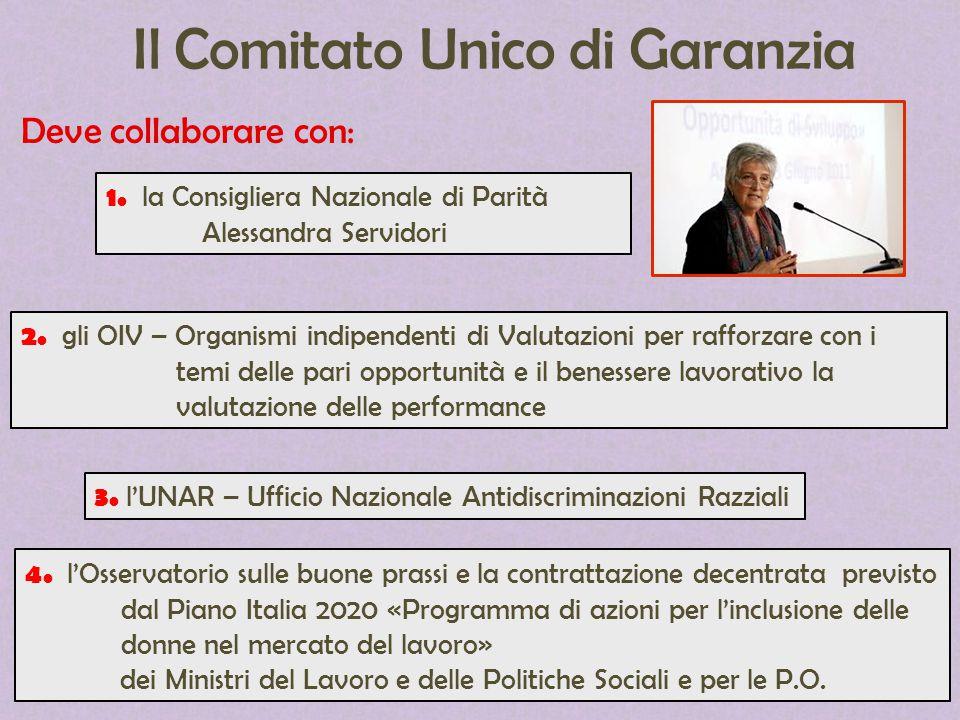 Il Comitato Unico di Garanzia Deve collaborare con: 1. la Consigliera Nazionale di Parità Alessandra Servidori 4. l'Osservatorio sulle buone prassi e