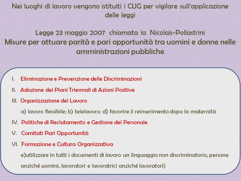 Nei luoghi di lavoro vengono istituiti i CUG per vigilare sull'applicazione delle leggi Legge 23 maggio 2007 chiamata la Nicolais-Pollastrini Misure p