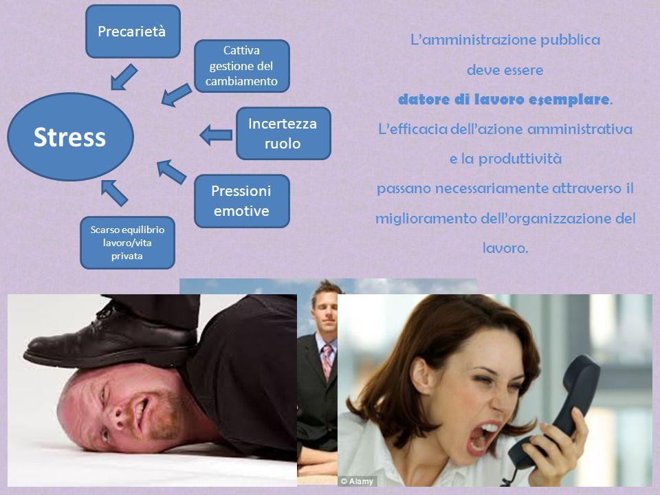L'amministrazione pubblica deve essere datore di lavoro esemplare. L'efficacia dell'azione amministrativa e la produttività passano necessariamente at