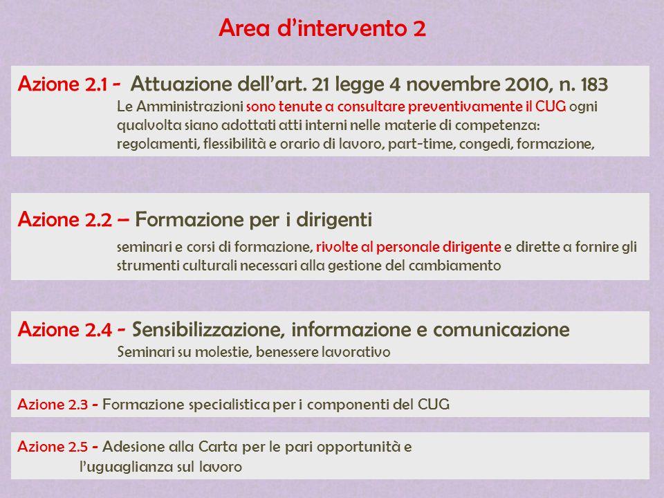 Area d'intervento 2 Azione 2.1 - Attuazione dell'art. 21 legge 4 novembre 2010, n. 183 Le Amministrazioni sono tenute a consultare preventivamente il