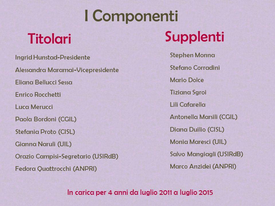 I Componenti Ingrid Hunstad-Presidente Alessandra Maramai-Vicepresidente Eliana Bellucci Sessa Enrico Rocchetti Luca Merucci Paola Bordoni (CGIL) Stef