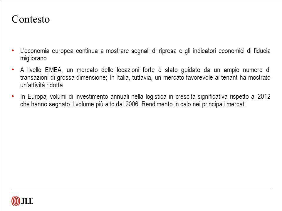 Contesto L'economia europea continua a mostrare segnali di ripresa e gli indicatori economici di fiducia migliorano A livello EMEA, un mercato delle locazioni forte è stato guidato da un ampio numero di transazioni di grossa dimensione; In Italia, tuttavia, un mercato favorevole ai tenant ha mostrato un'attività ridotta In Europa, volumi di investimento annuali nella logistica in crescita significativa rispetto al 2012 che hanno segnato il volume più alto dal 2006.