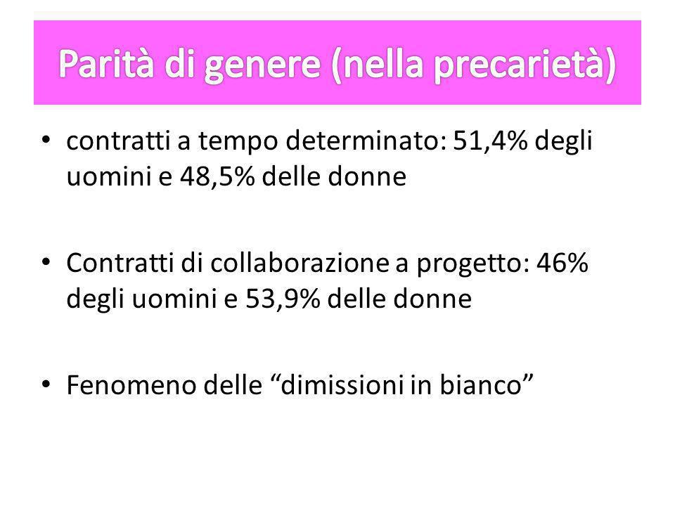contratti a tempo determinato: 51,4% degli uomini e 48,5% delle donne Contratti di collaborazione a progetto: 46% degli uomini e 53,9% delle donne Fenomeno delle dimissioni in bianco